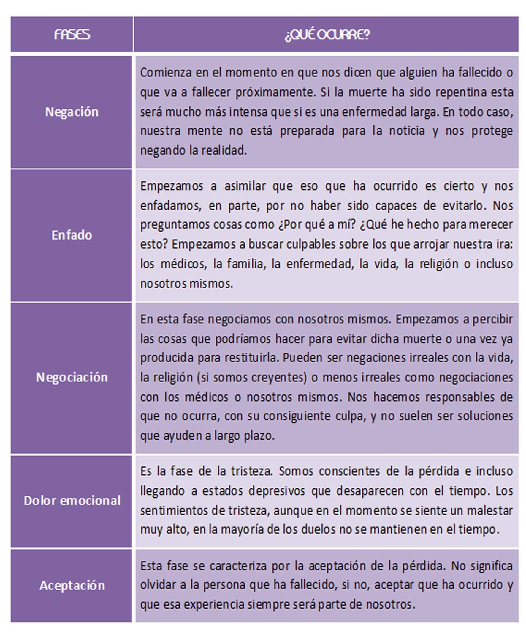 Psicología Rivas Vaciamadrid