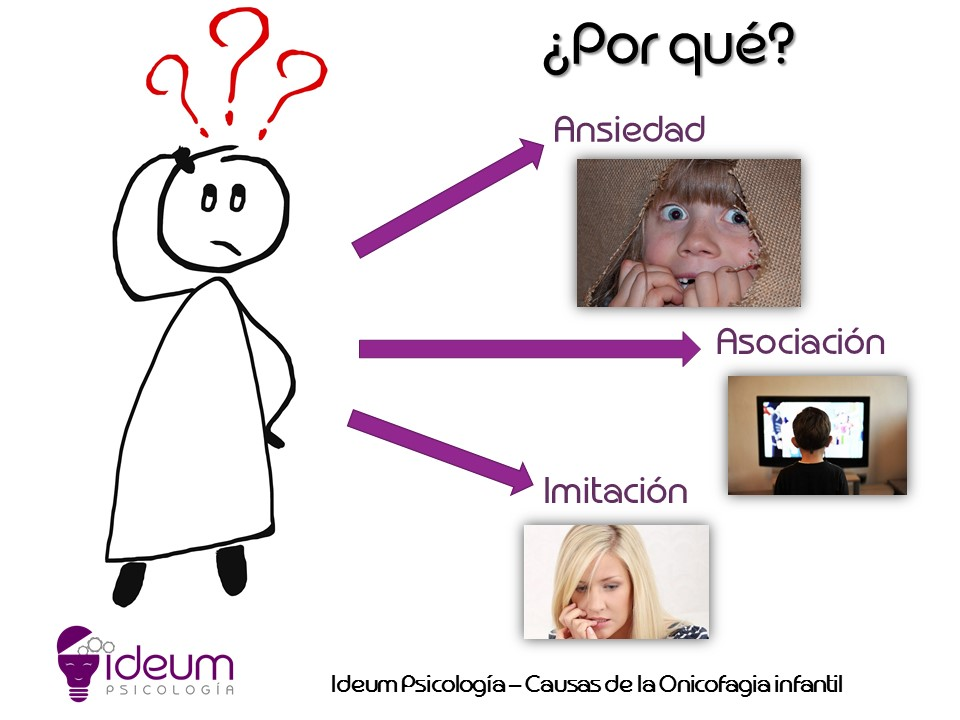 Causas onicofagia infantil - Ideum Psicología