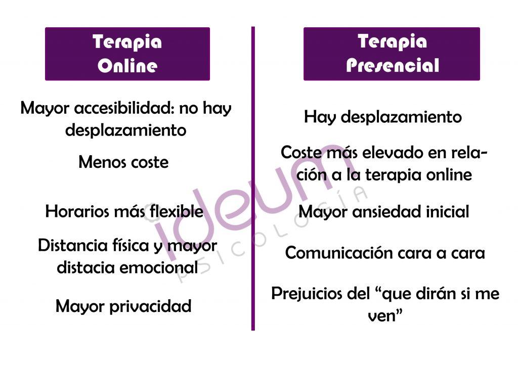 Terapia online y presencial - Ideum Psicología Rivas Vaciamadrid
